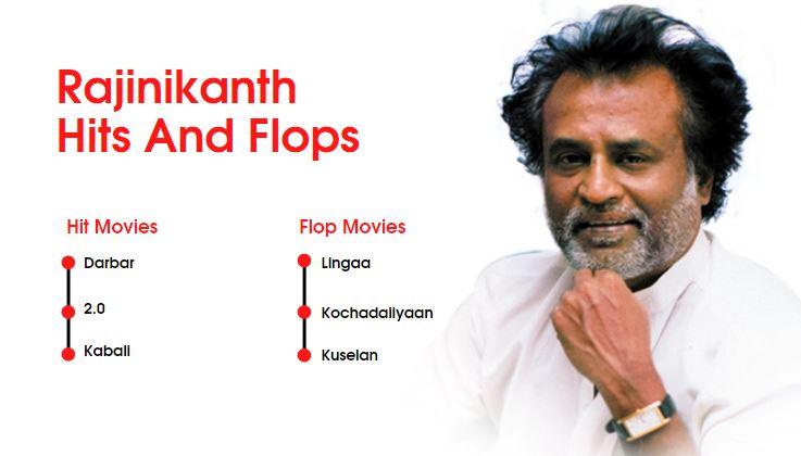 Rajinikanth Hits and Flops Movies List